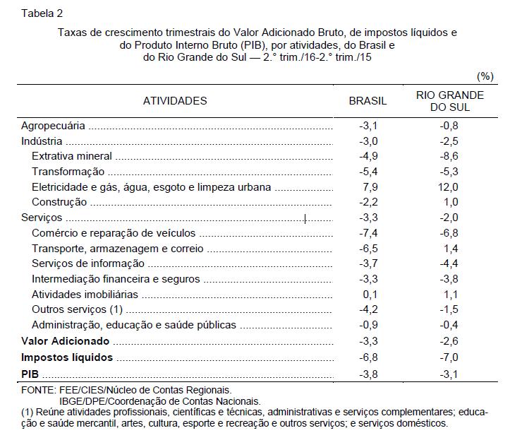 Tabela 2 ppt