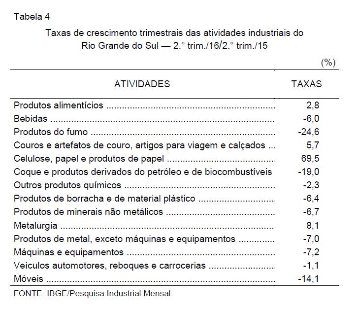 Tabela 4 ppt