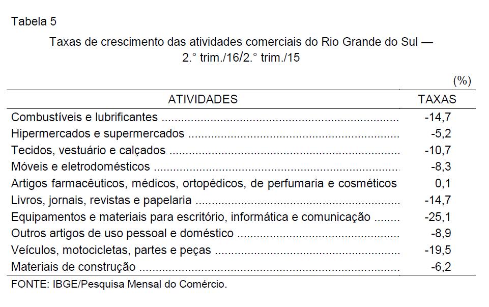 Tabela 5 ppt